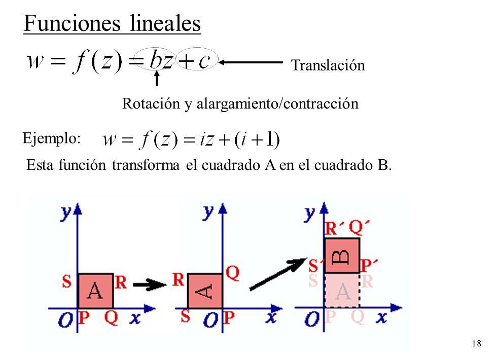 Funciones lineales Translación Rotación y alargamiento/contracción