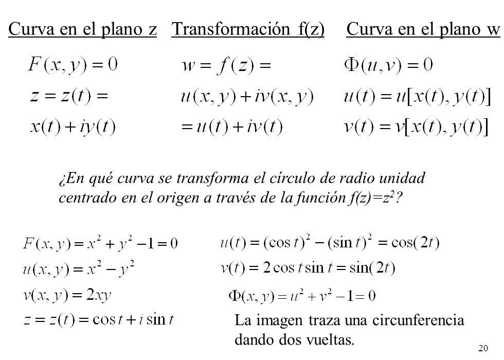 Curva en el plano z Transformación f(z) Curva en el plano w