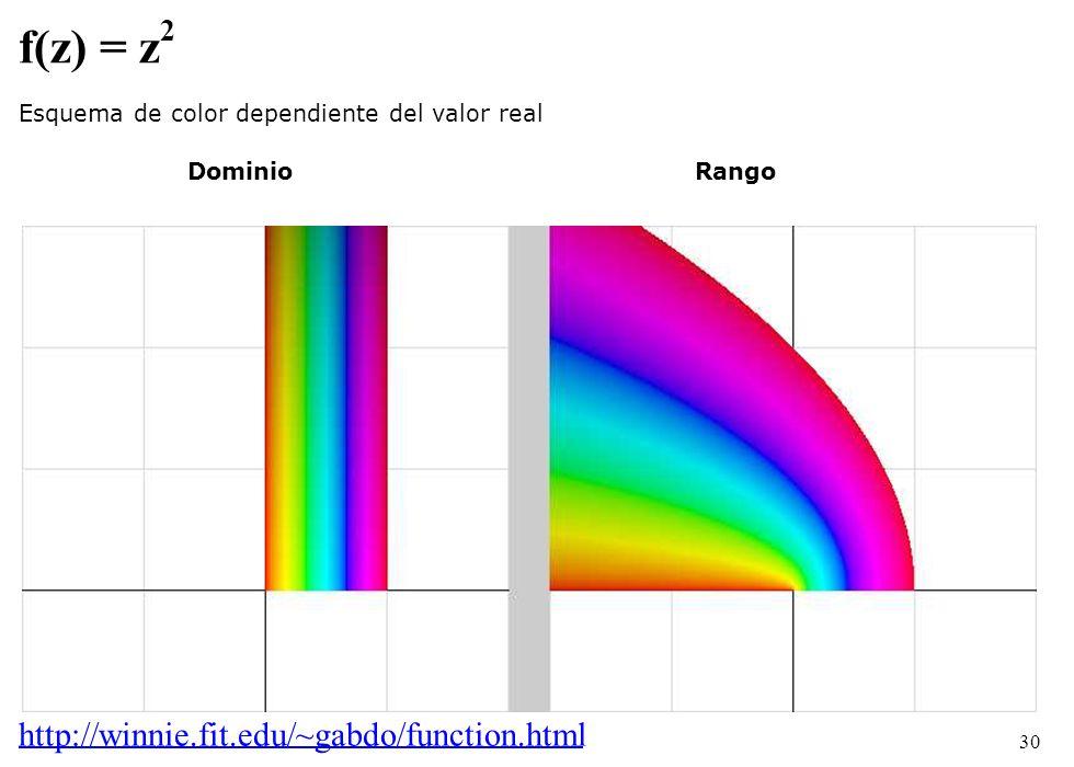 f(z) = z http://winnie.fit.edu/~gabdo/function.html 2