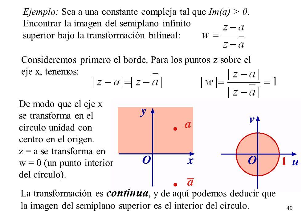 Ejemplo: Sea a una constante compleja tal que Im(a) > 0.