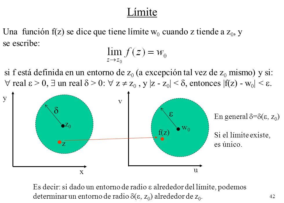Límite Una función f(z) se dice que tiene límite w0 cuando z tiende a z0, y. se escribe:
