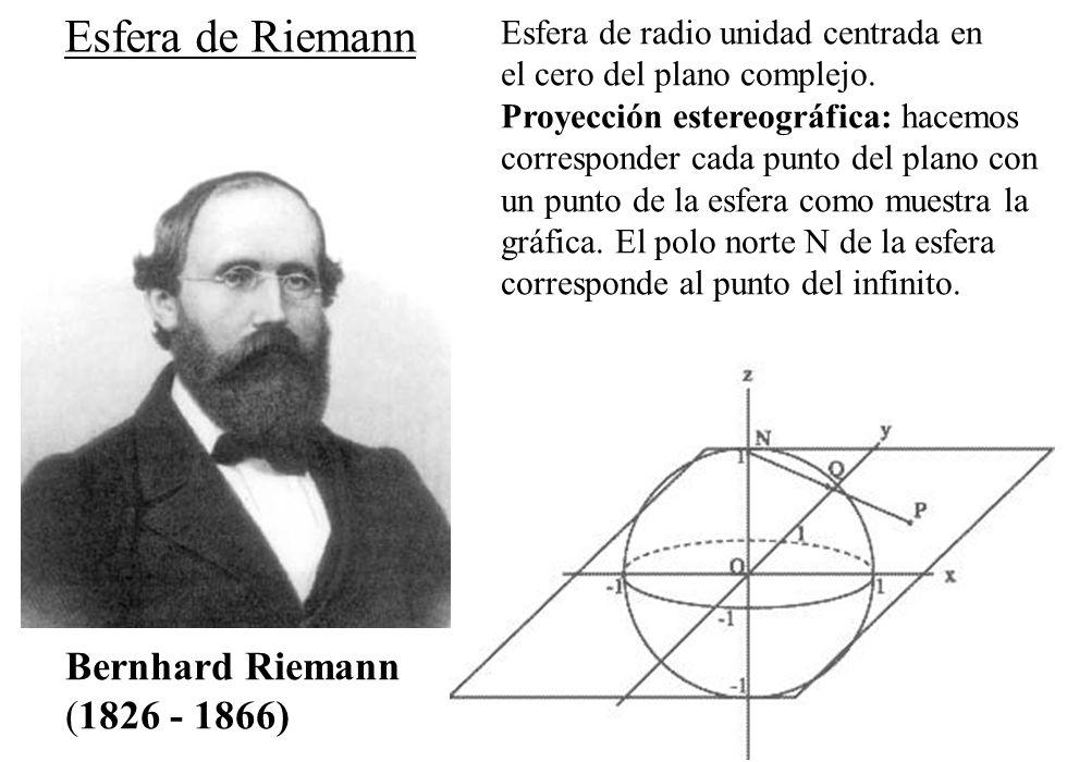 Esfera de Riemann Bernhard Riemann (1826 - 1866)