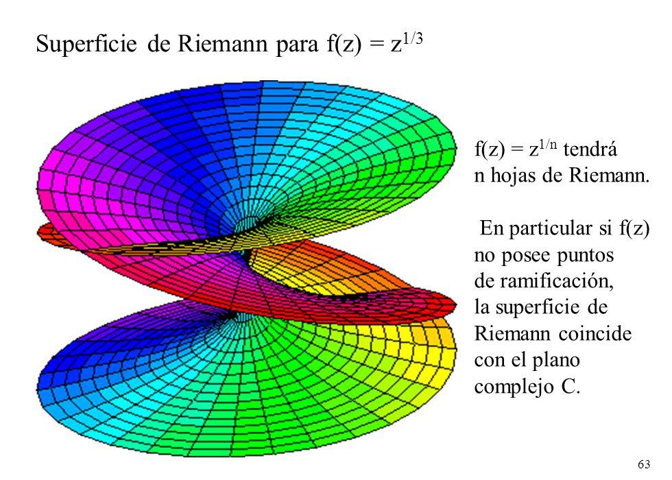 Superficie de Riemann para f(z) = z1/3