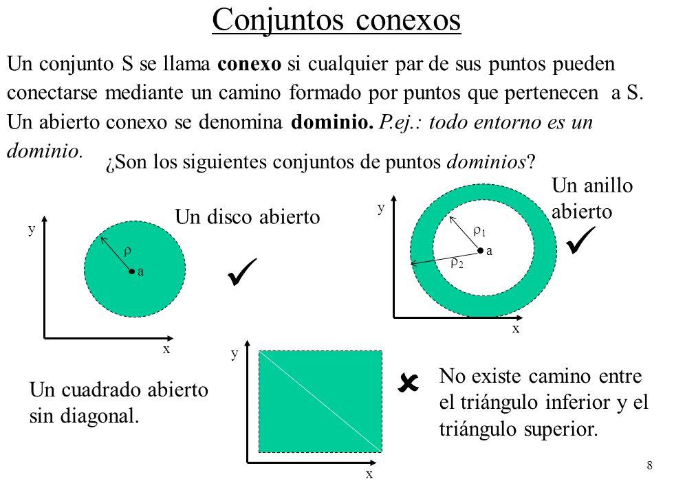 Conjuntos conexos Un conjunto S se llama conexo si cualquier par de sus puntos pueden.