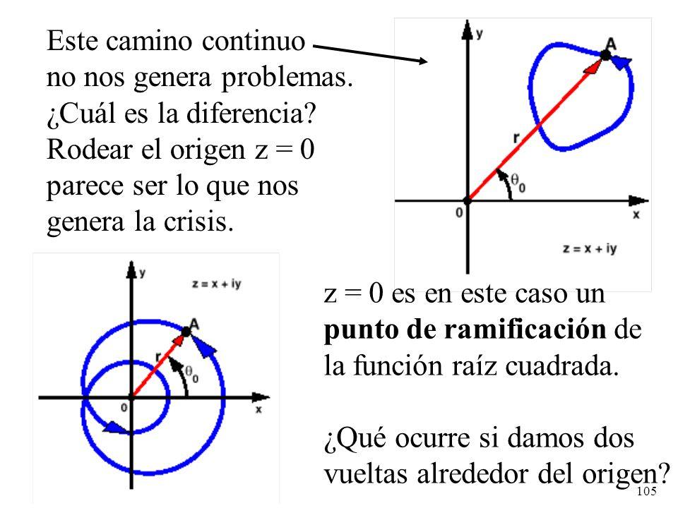 Este camino continuo no nos genera problemas. ¿Cuál es la diferencia Rodear el origen z = 0. parece ser lo que nos.