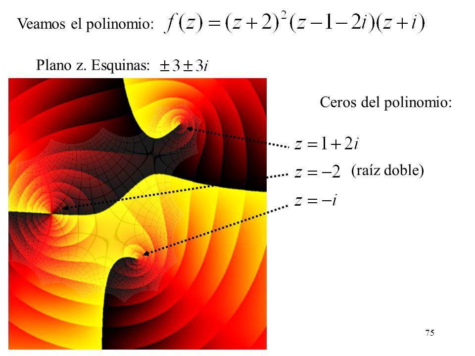 Veamos el polinomio: Plano z. Esquinas: Ceros del polinomio: (raíz doble)