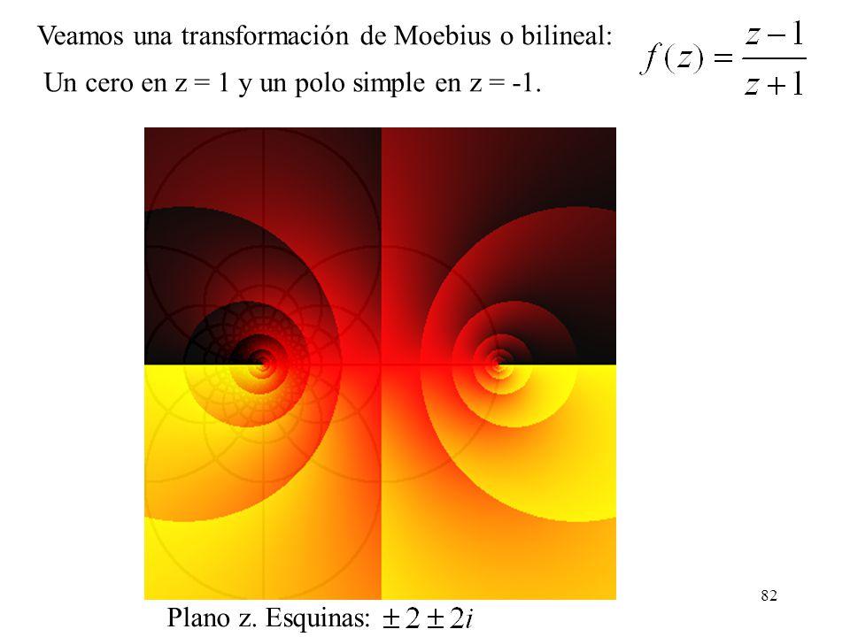 Veamos una transformación de Moebius o bilineal: