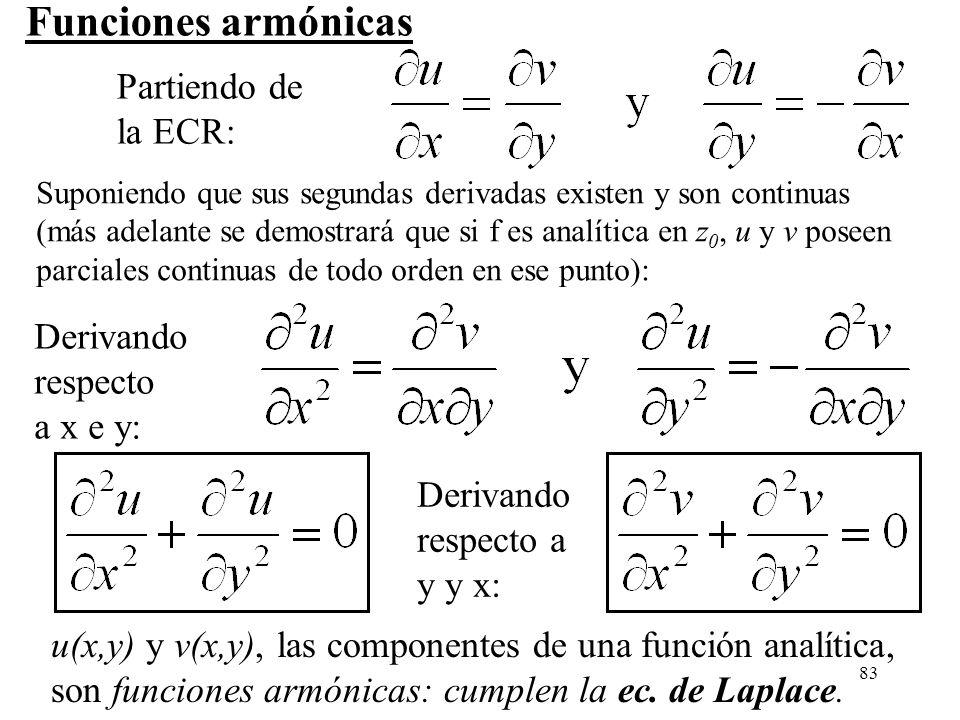 Funciones armónicas Partiendo de la ECR: Derivando respecto a x e y: