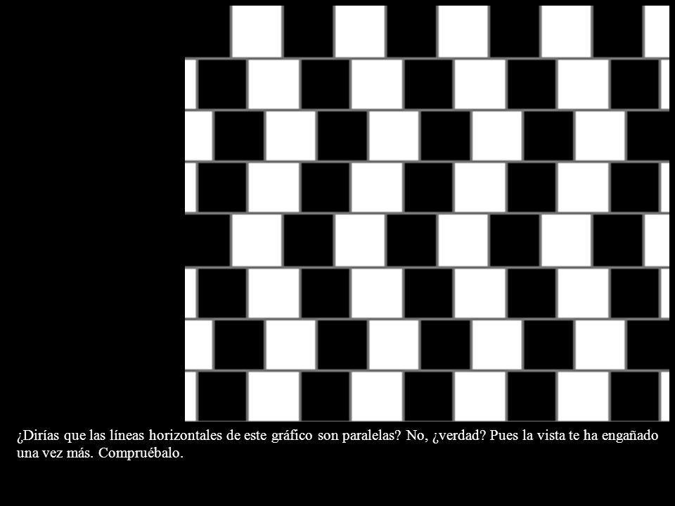 ¿Dirías que las líneas horizontales de este gráfico son paralelas