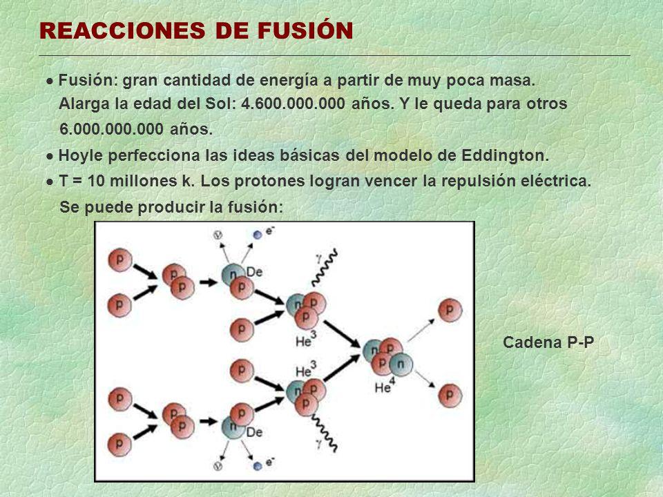 REACCIONES DE FUSIÓN  Fusión: gran cantidad de energía a partir de muy poca masa. Alarga la edad del Sol: 4.600.000.000 años. Y le queda para otros.