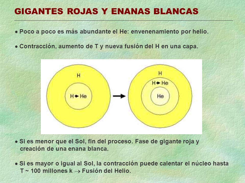 GIGANTES ROJAS Y ENANAS BLANCAS