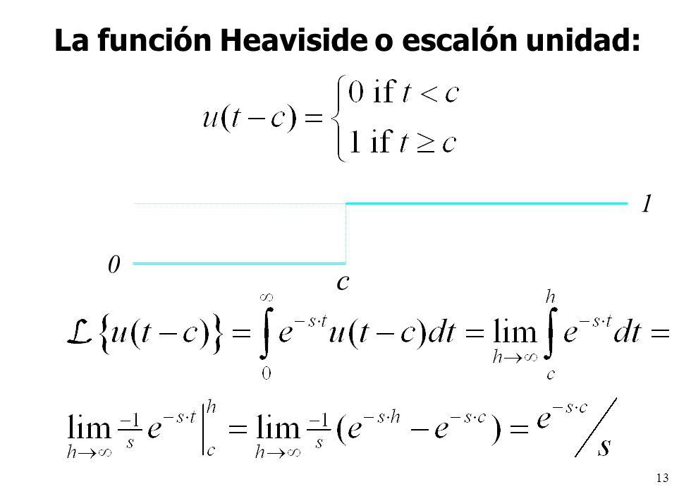 La función Heaviside o escalón unidad: