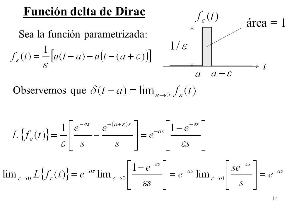 Función delta de Dirac área = 1 Sea la función parametrizada:
