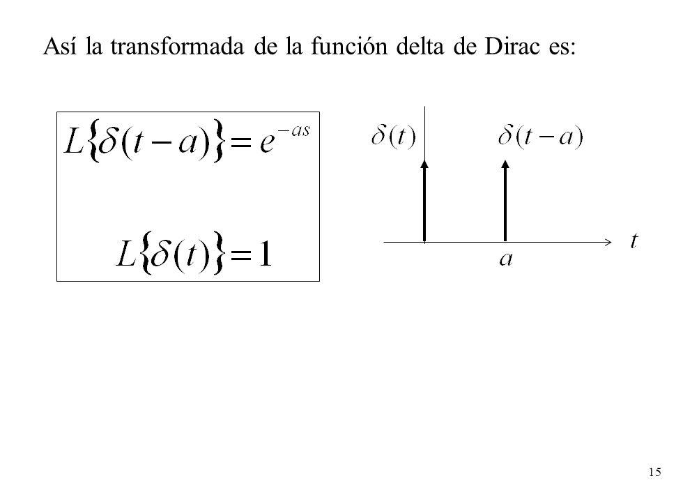 Así la transformada de la función delta de Dirac es: