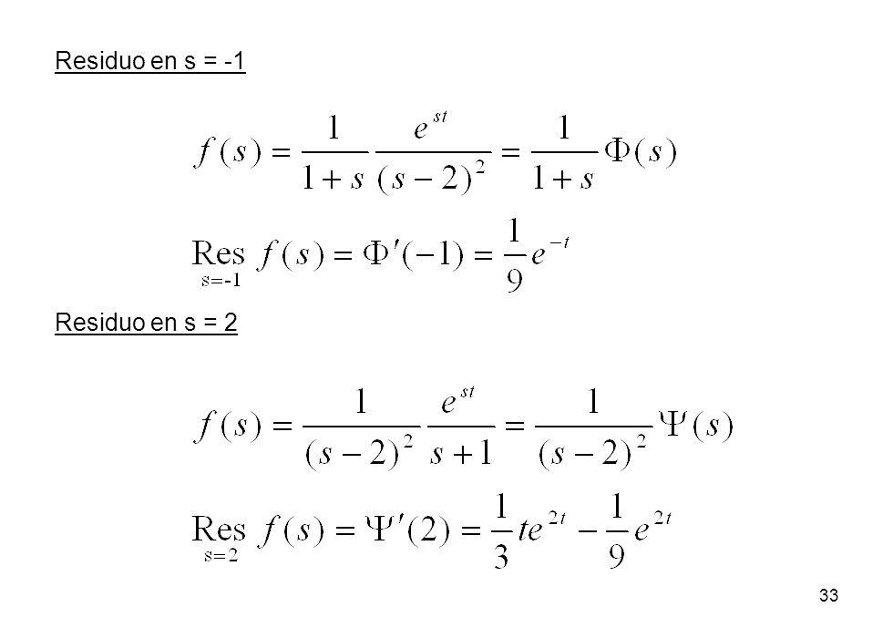 Residuo en s = -1 Residuo en s = 2