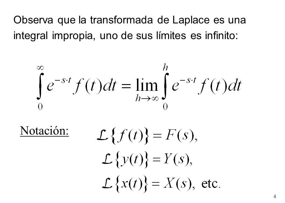 Notación: Observa que la transformada de Laplace es una