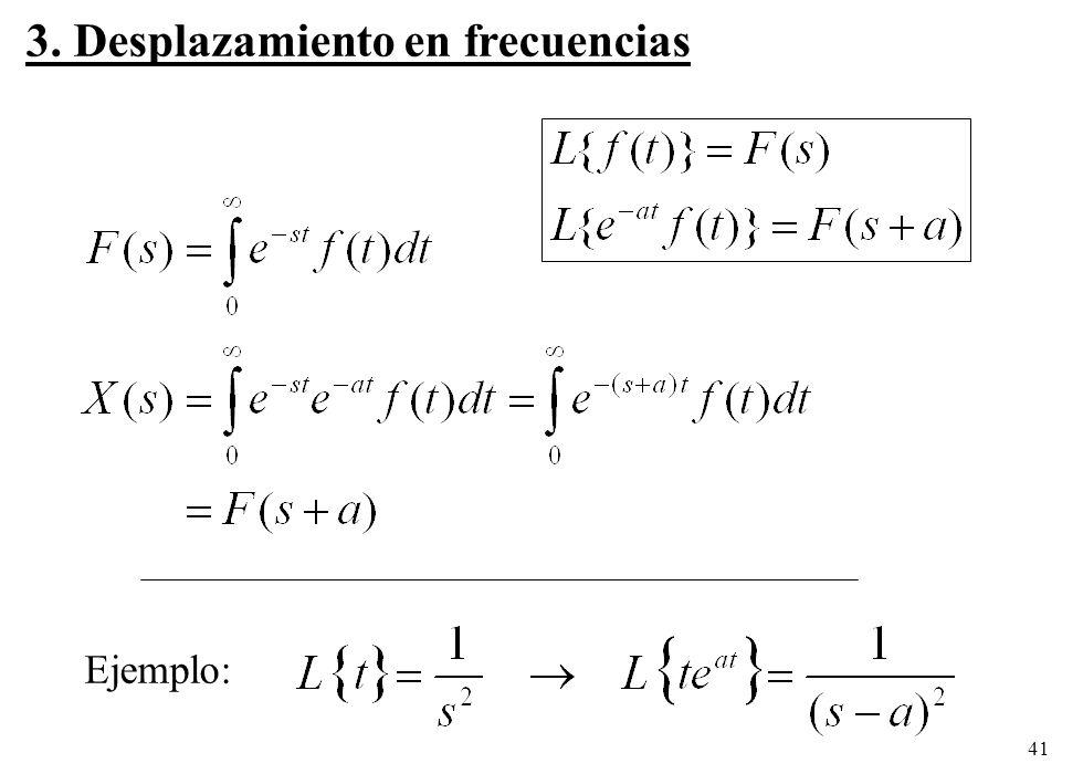 3. Desplazamiento en frecuencias