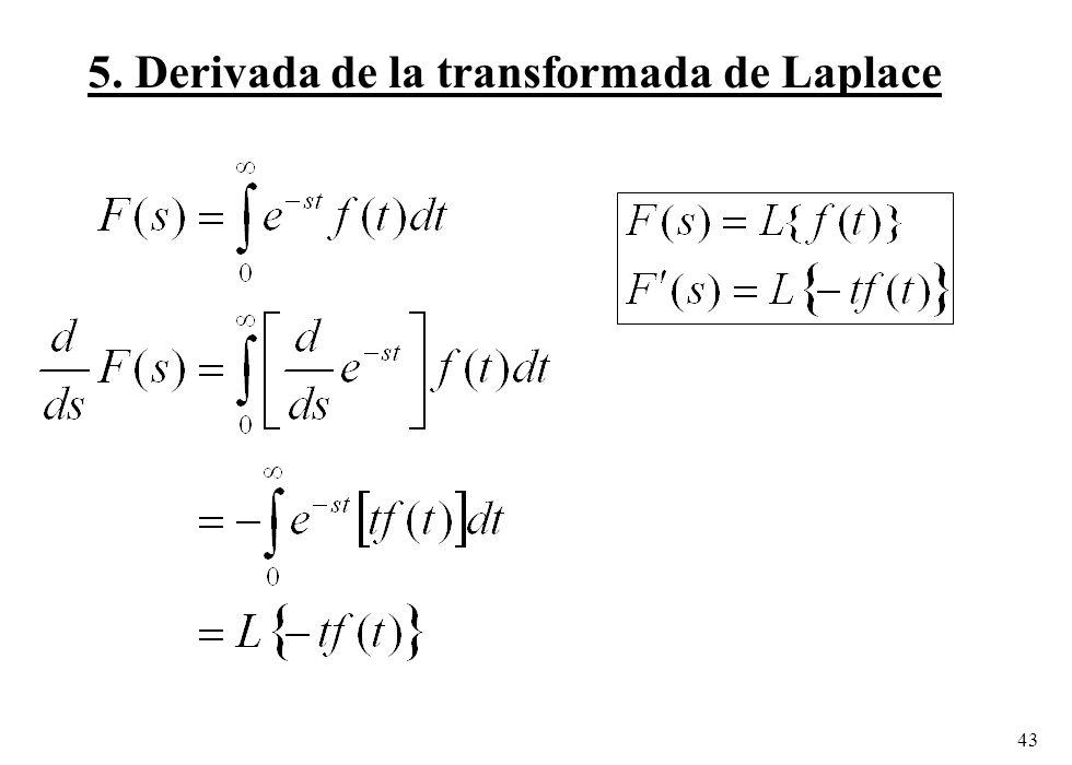 5. Derivada de la transformada de Laplace