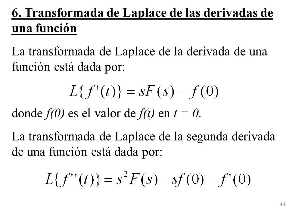 6. Transformada de Laplace de las derivadas de una función
