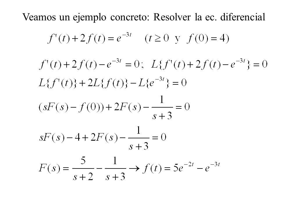 Veamos un ejemplo concreto: Resolver la ec. diferencial