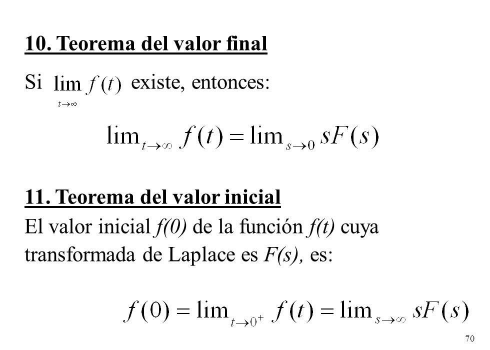 10. Teorema del valor final