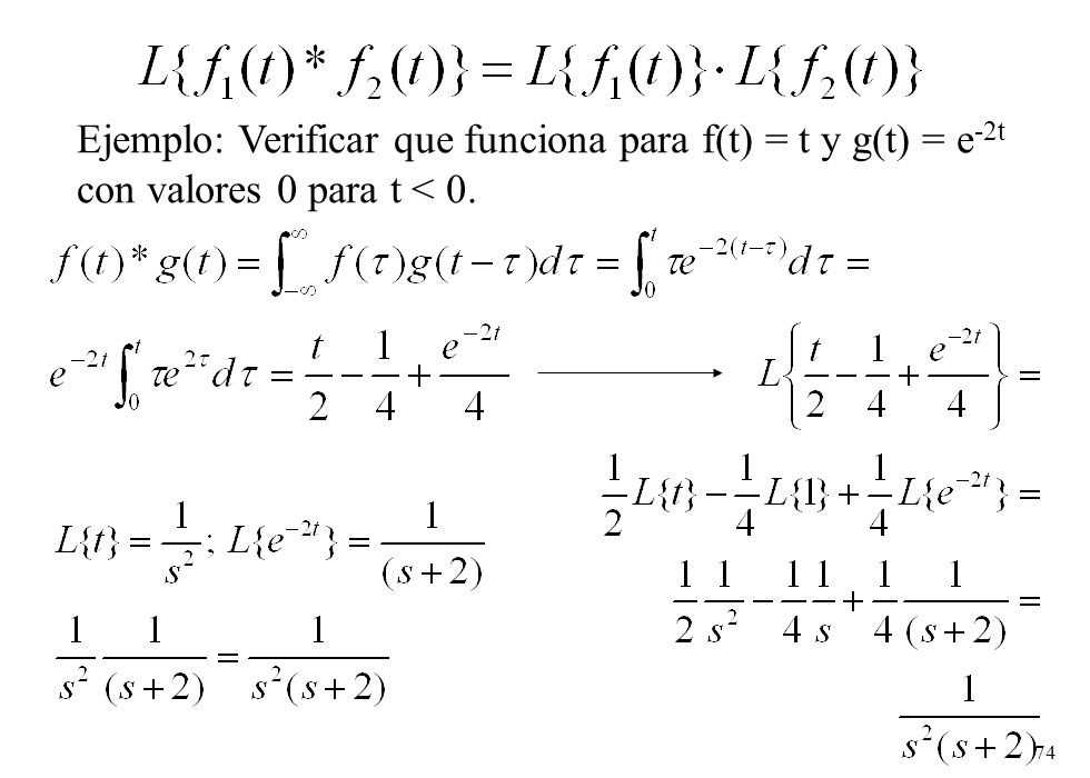 Ejemplo: Verificar que funciona para f(t) = t y g(t) = e-2t