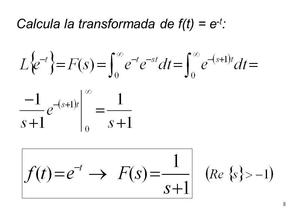 Calcula la transformada de f(t) = e-t: