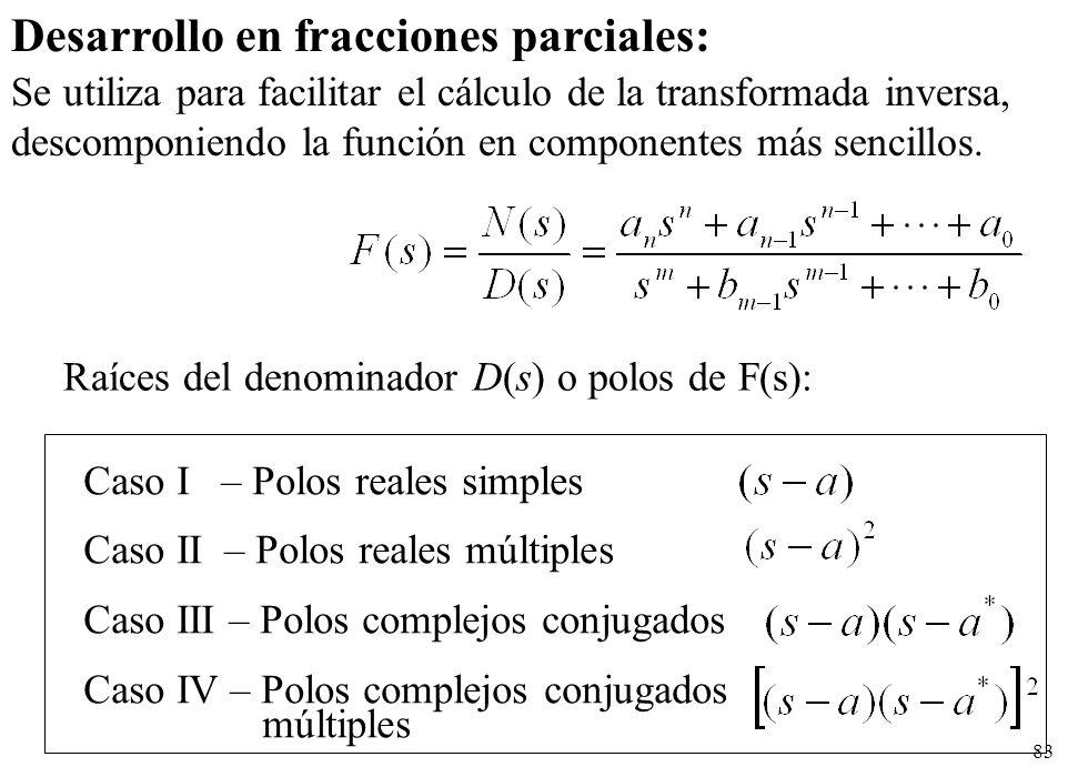 Desarrollo en fracciones parciales: