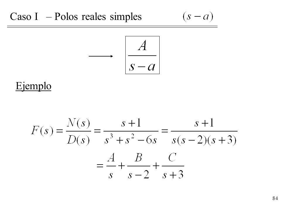 Caso I – Polos reales simples