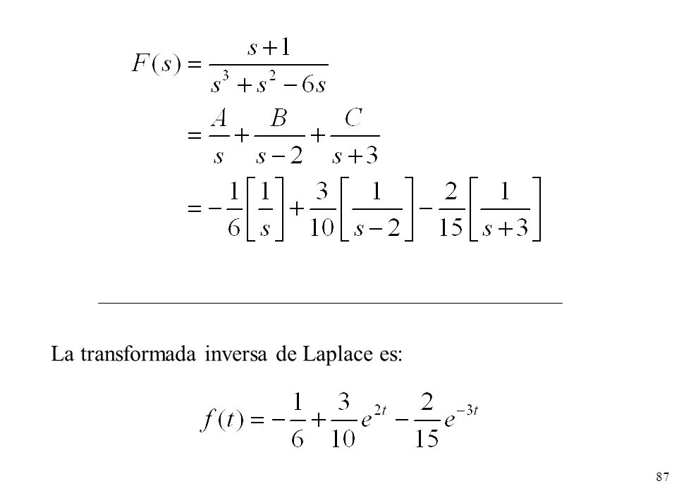La transformada inversa de Laplace es: