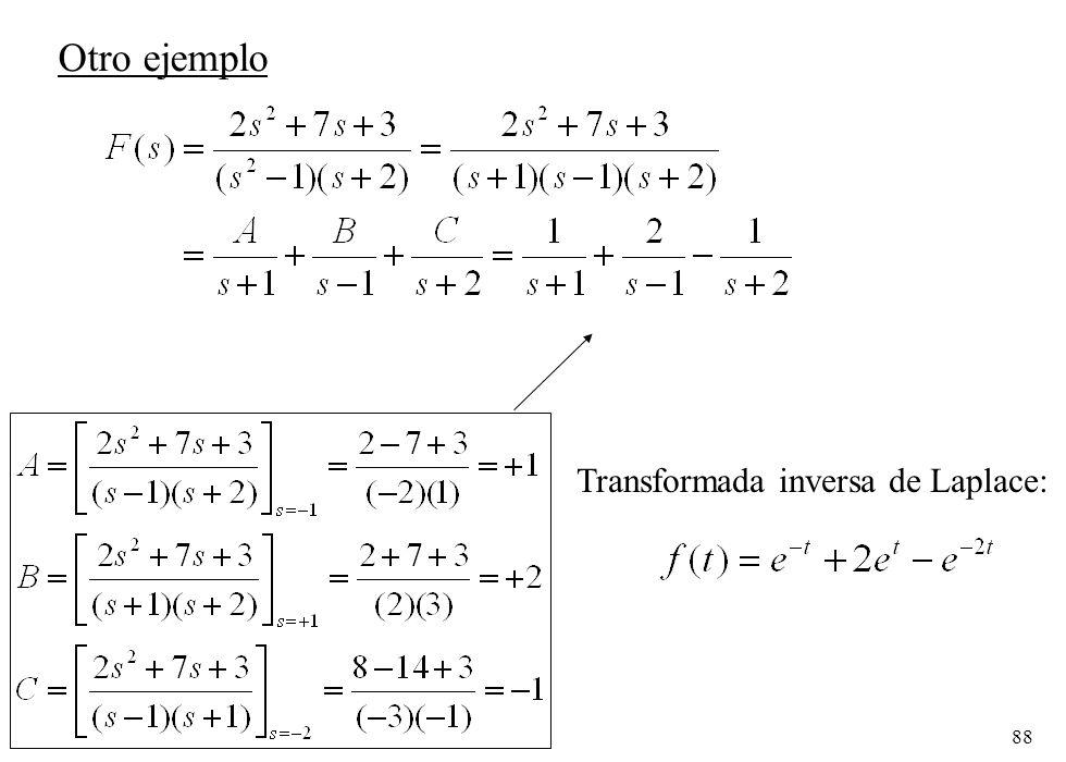 Otro ejemplo Transformada inversa de Laplace: