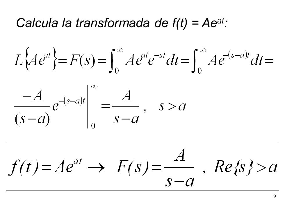 Calcula la transformada de f(t) = Aeat: