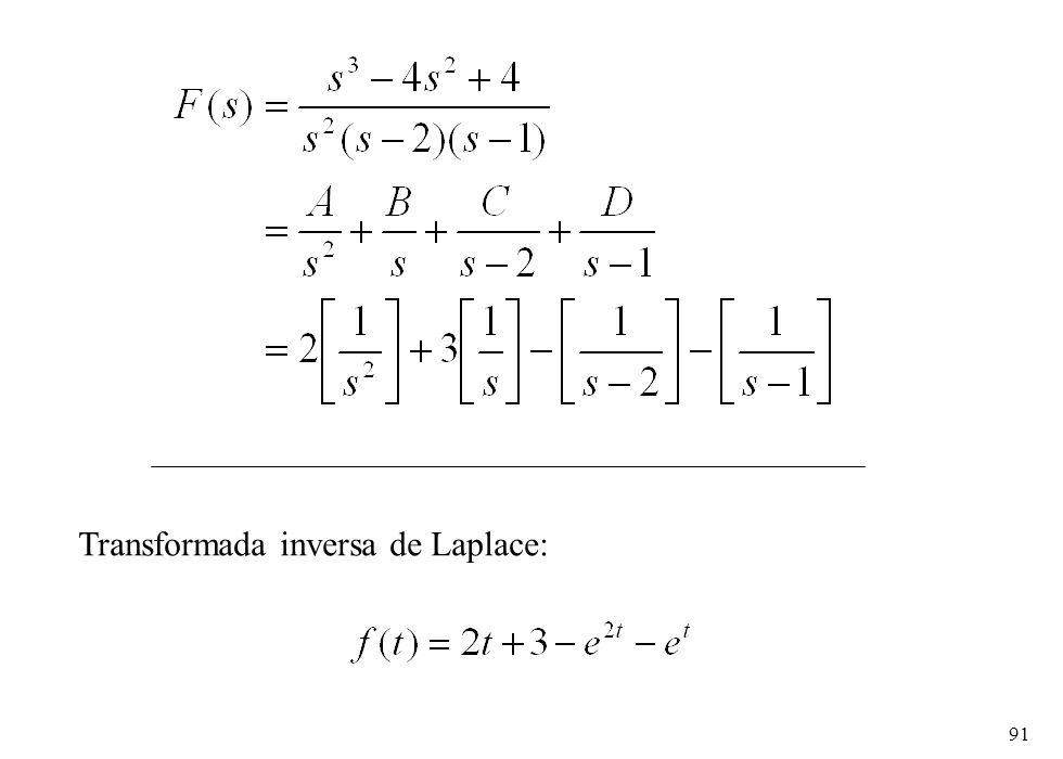 Transformada inversa de Laplace: