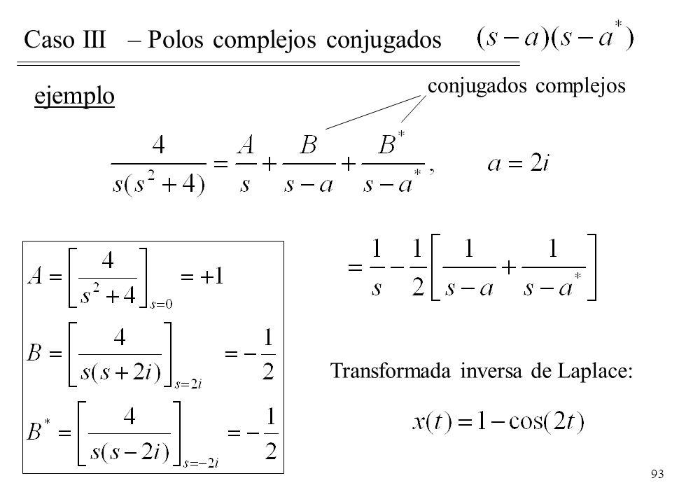 Caso III – Polos complejos conjugados