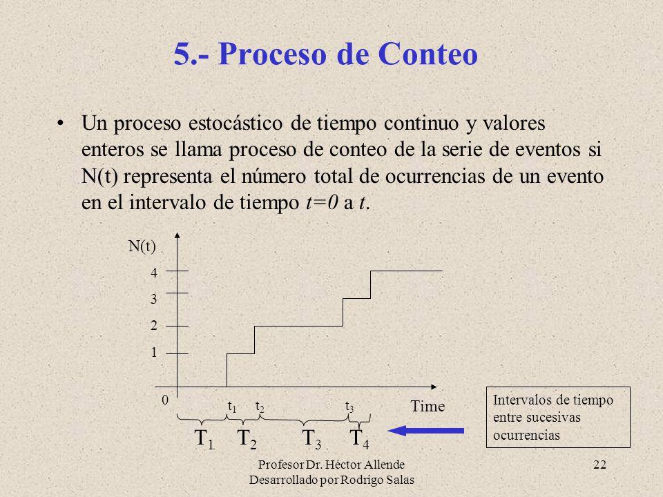 5.- Proceso de Conteo