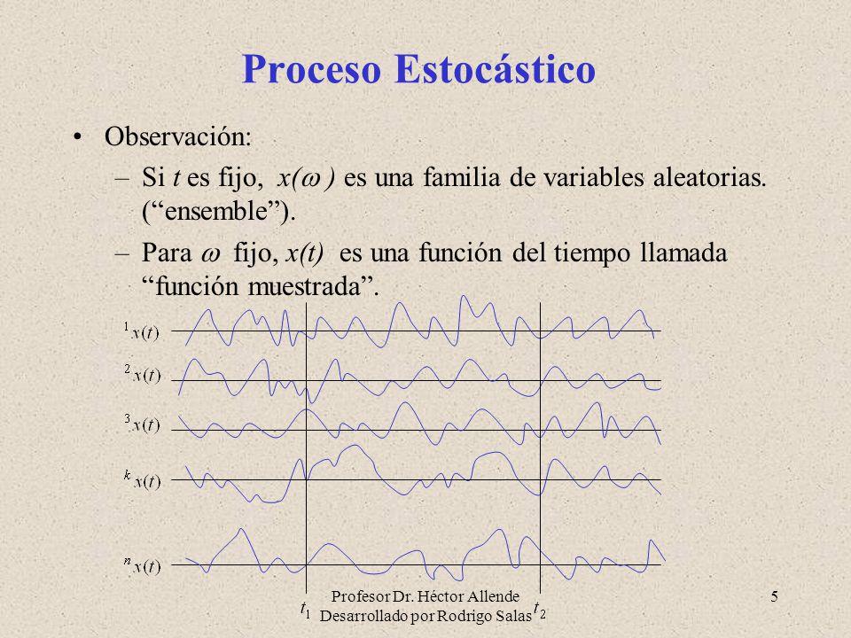 Proceso Estocástico Observación: