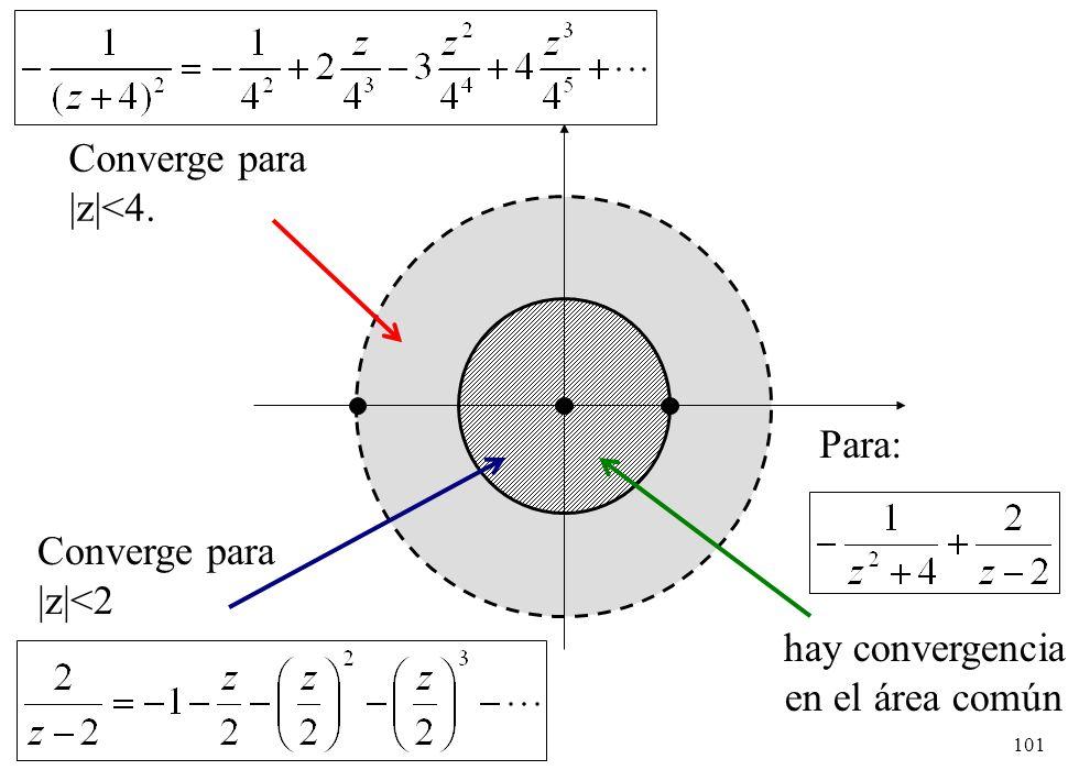 Converge para |z|<4. Para: Converge para |z|<2 hay convergencia en el área común