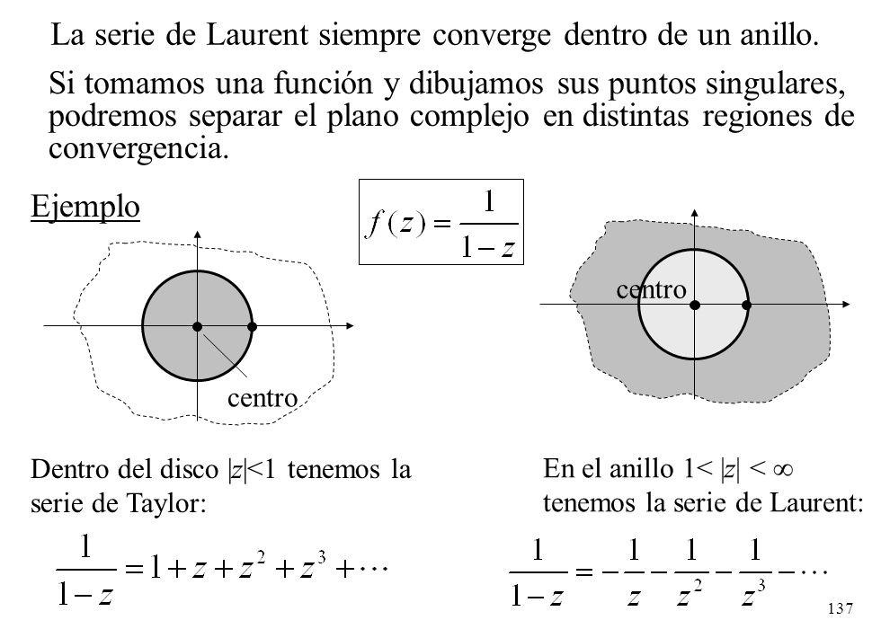 La serie de Laurent siempre converge dentro de un anillo.