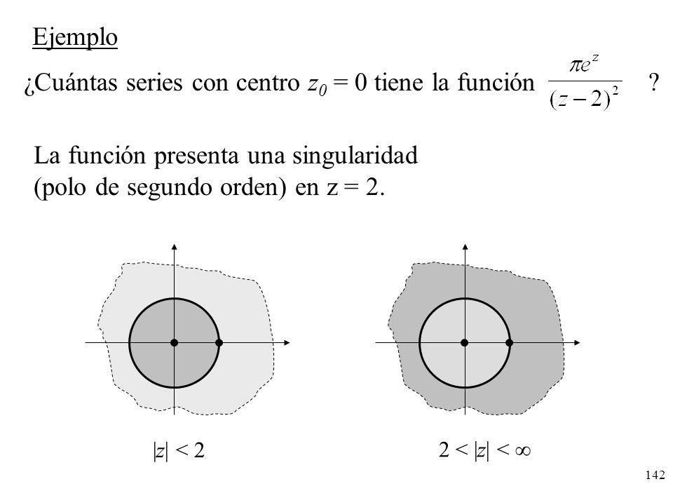 ¿Cuántas series con centro z0 = 0 tiene la función