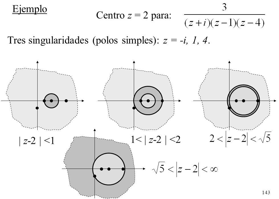 Ejemplo Centro z = 2 para: Tres singularidades (polos simples): z = -i, 1, 4.