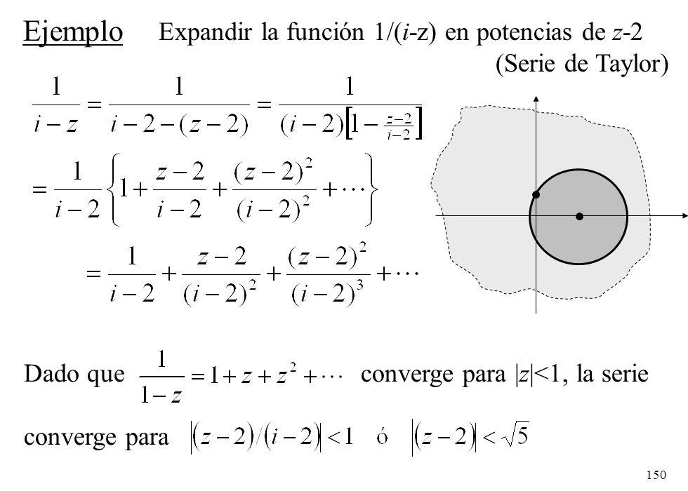 Ejemplo Expandir la función 1/(i-z) en potencias de z-2