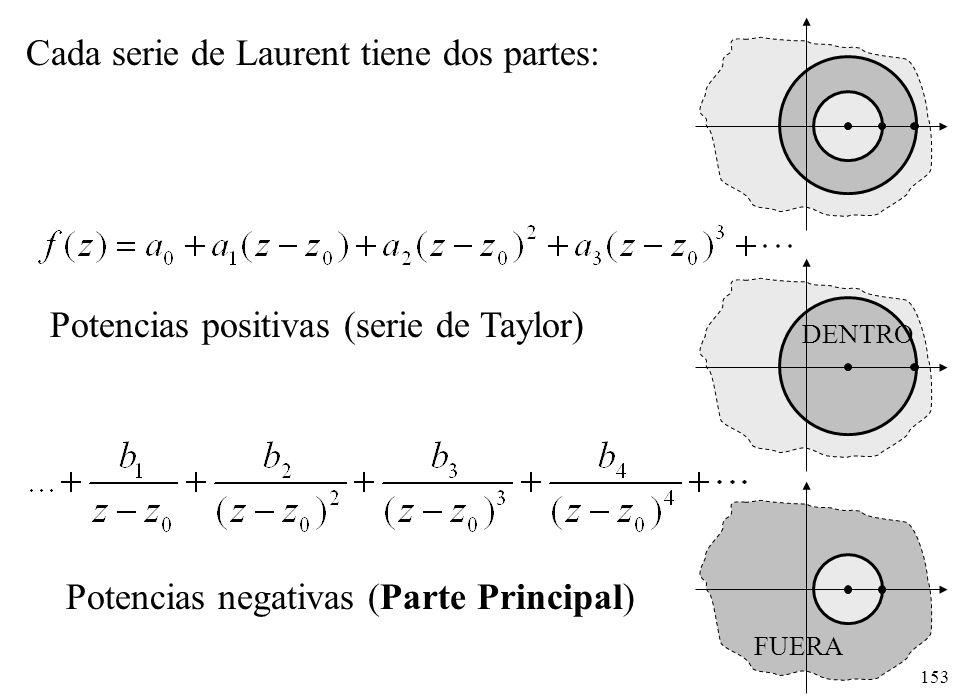 Cada serie de Laurent tiene dos partes: