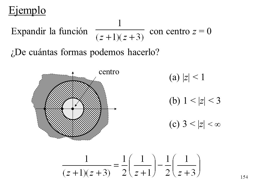 Ejemplo Expandir la función con centro z = 0