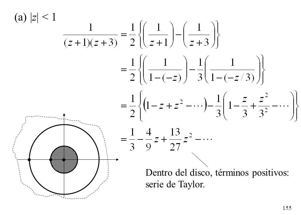 (a) |z| < 1 Dentro del disco, términos positivos: serie de Taylor.