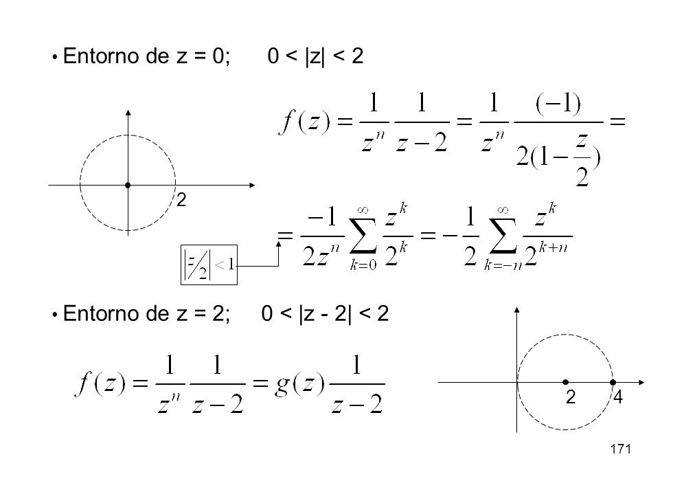 Entorno de z = 0; 0 < |z| < 2