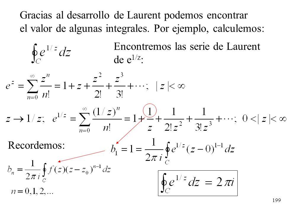 Gracias al desarrollo de Laurent podemos encontrar