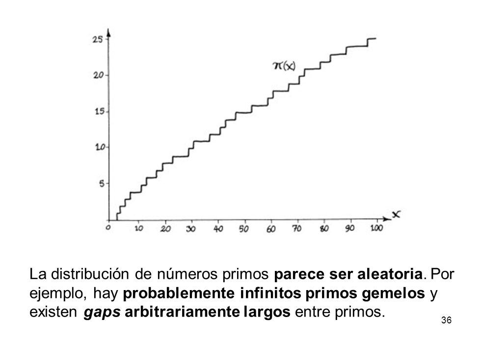 La distribución de números primos parece ser aleatoria