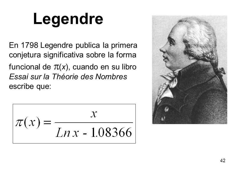 Legendre En 1798 Legendre publica la primera