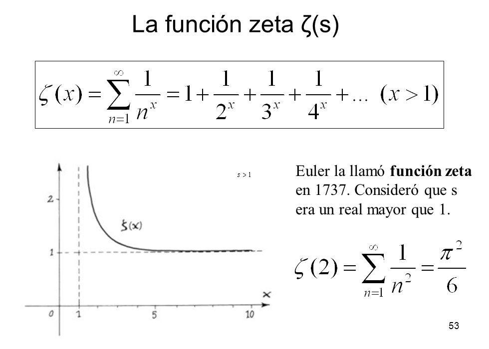 La función zeta ζ(s) Euler la llamó función zeta