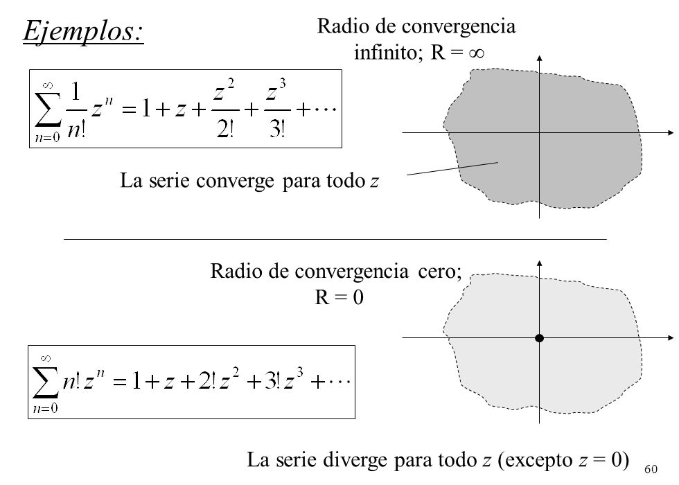 Radio de convergencia cero;